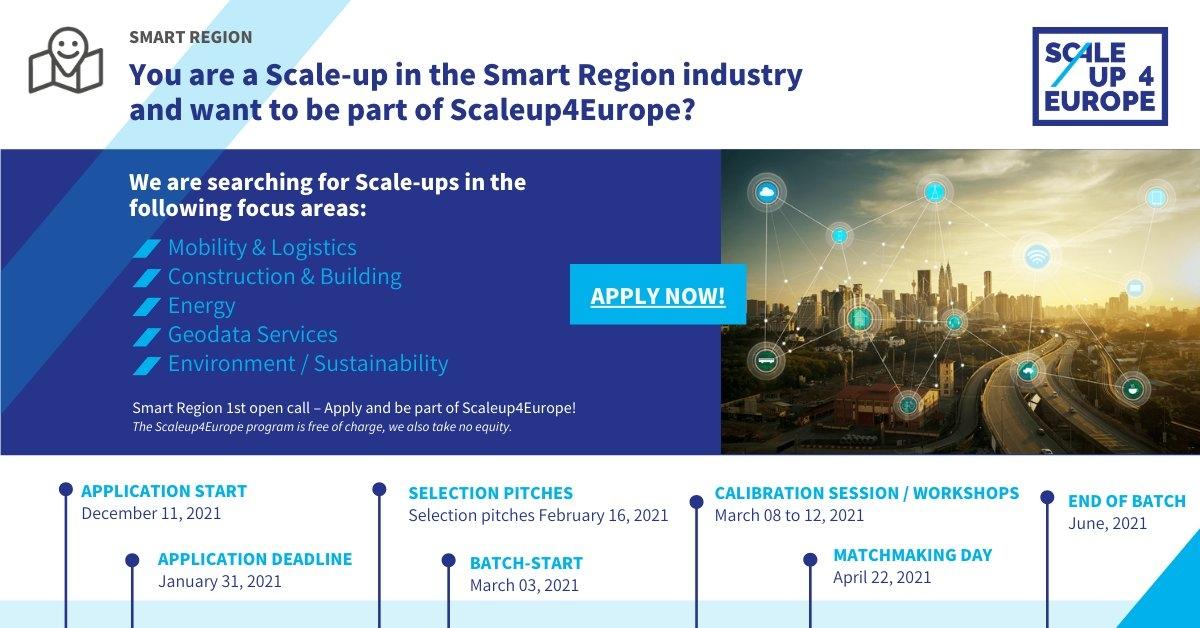 Scaleup4Europe – Open Call 2021